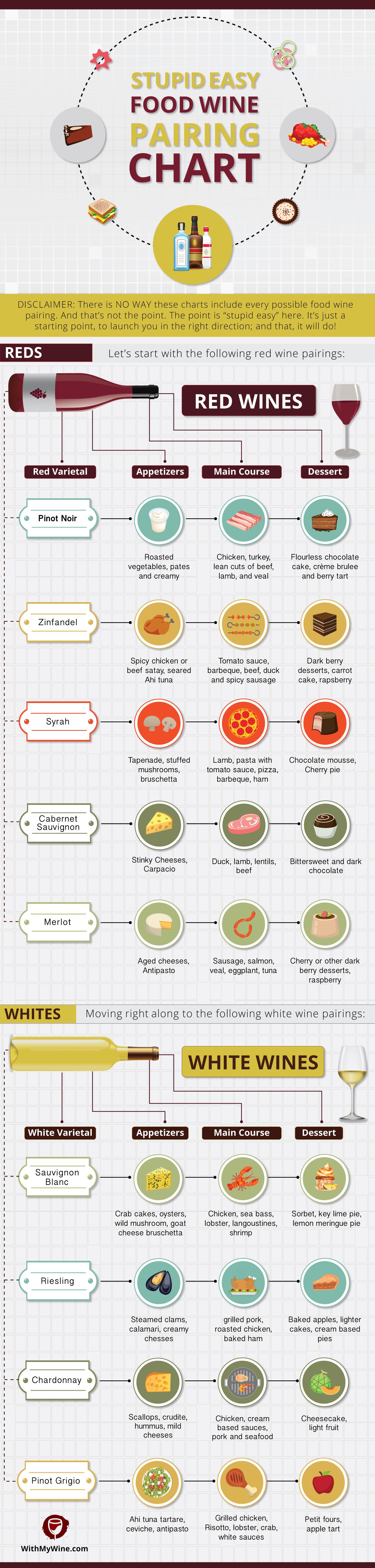 wine-pairing-chart-infographic