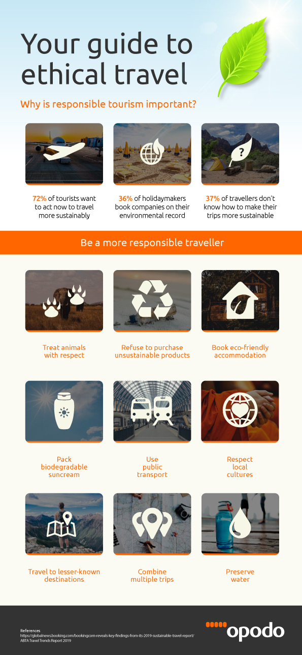 Opodo_ Ethical travel infographic
