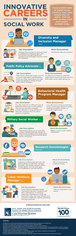 Careers in Social Work