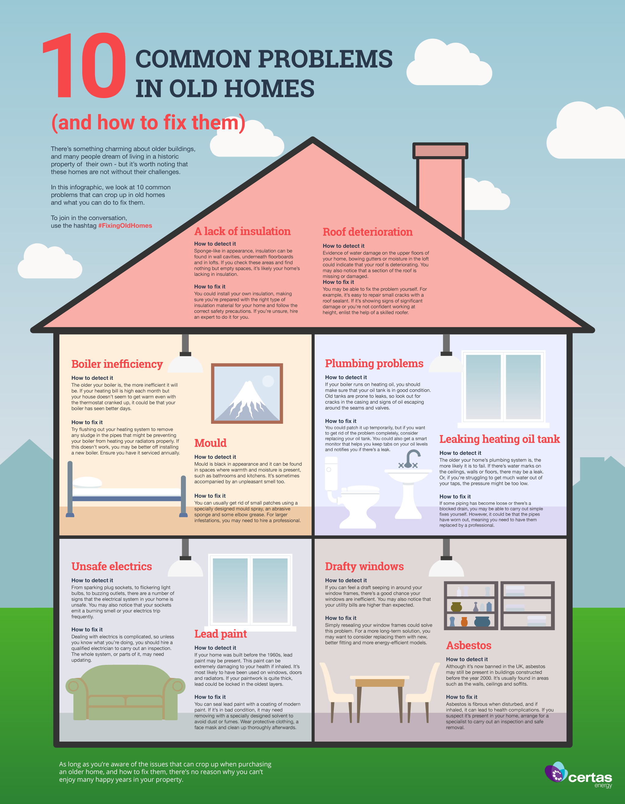 10-common-problems-in-old-homes_V2